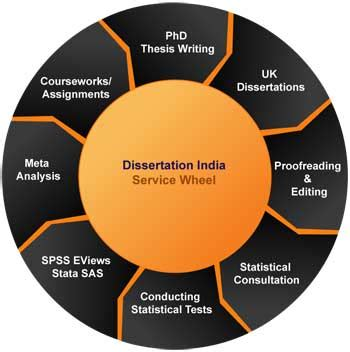 Parts of phd dissertation